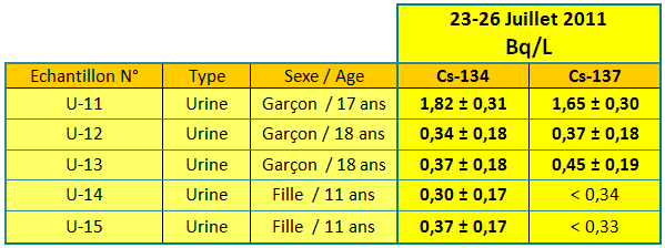 110802 urine2 fr