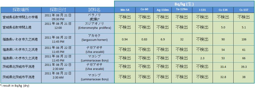 110830 alg jp
