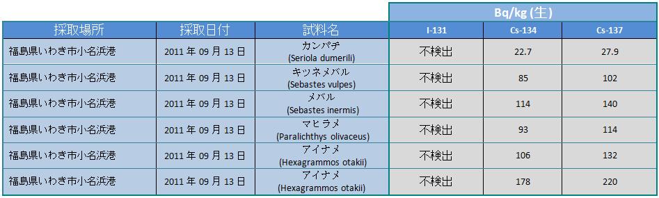 110920 poiss jp