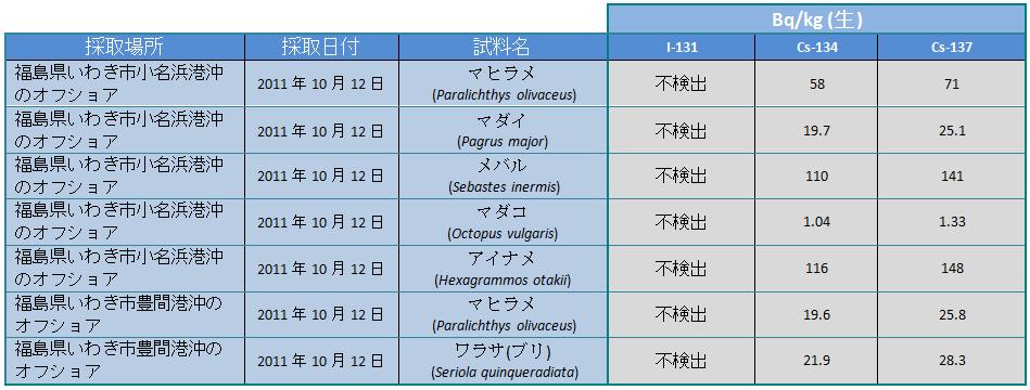 111017 poiss jp