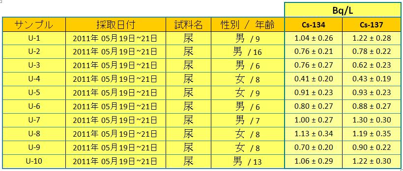 urine jp