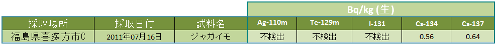 110811 pdt jp