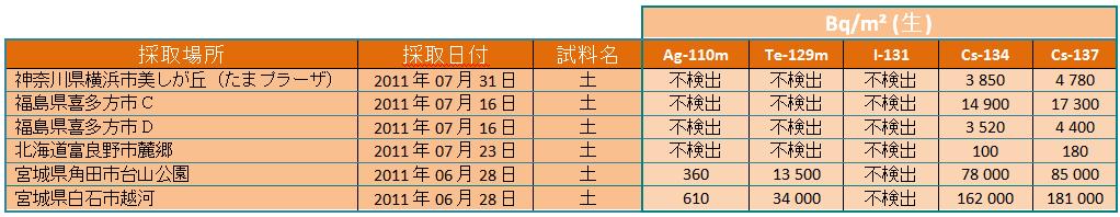 110811(04) sols m2 jp