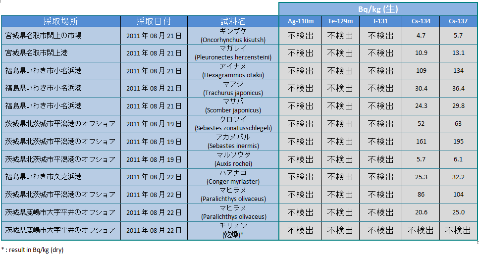 110830 poiss jp