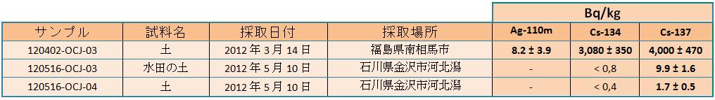 env sols 0512 jp