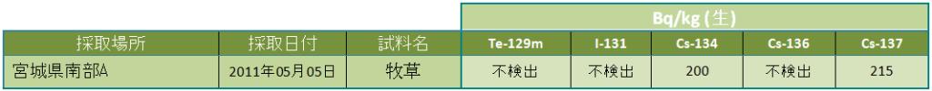 tab 110629 pature jp