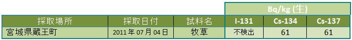 tab 110711 herb jp