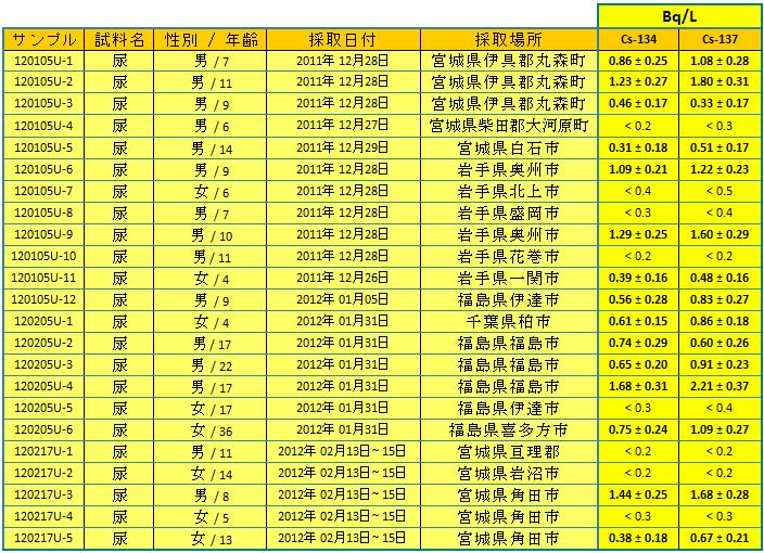 tab urines 120222 jp