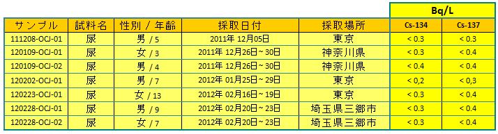 tab urines 120222 part jp