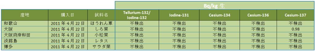 tab_jp_leg_3
